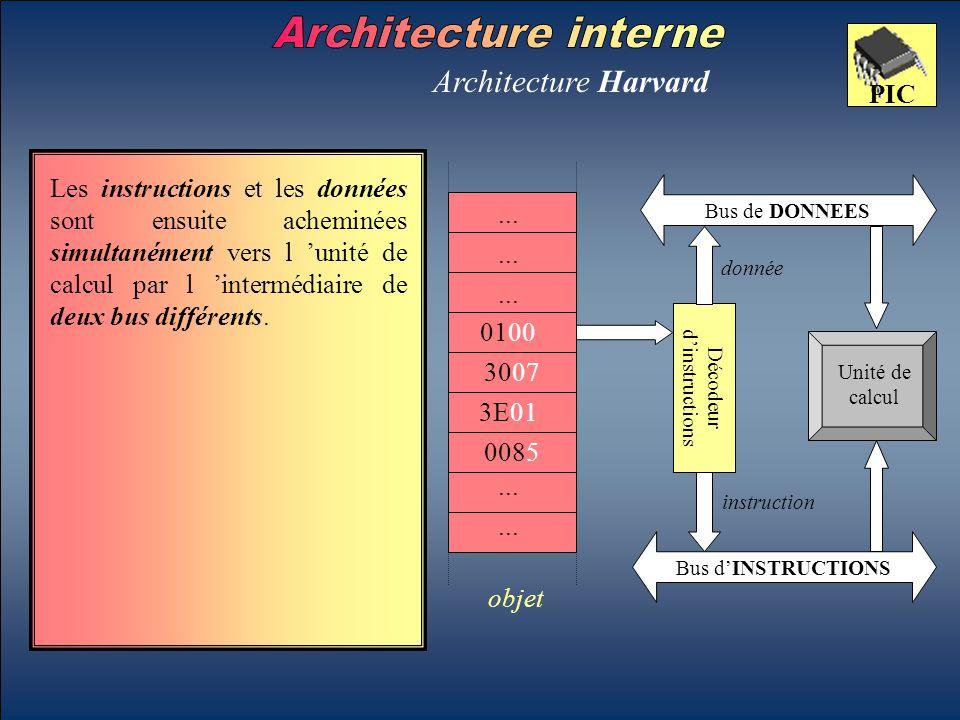 donnée Architecture Harvard PIC Unité de calcul 0100 3007 3E01 0085 objet... Décodeur d'instructions Les instructions et les données sont ensuite ache