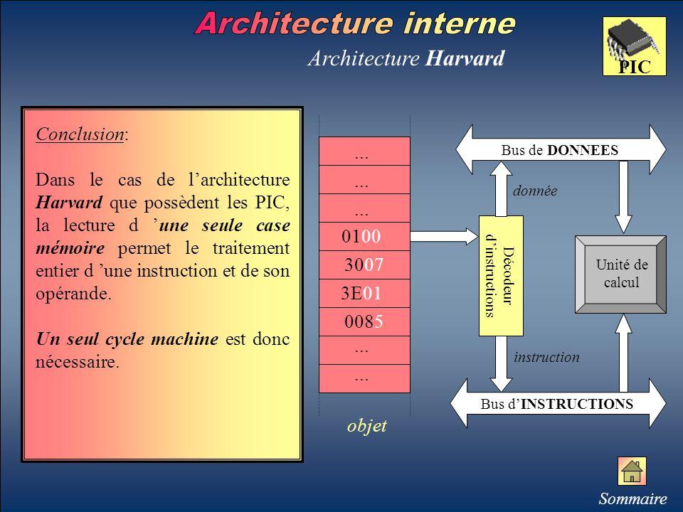 instruction donnée Architecture Harvard PIC Unité de calcul 0100 3007 3E01 0085 objet... Décodeur d'instructions Bus de DONNEES Bus d'INSTRUCTIONS Con