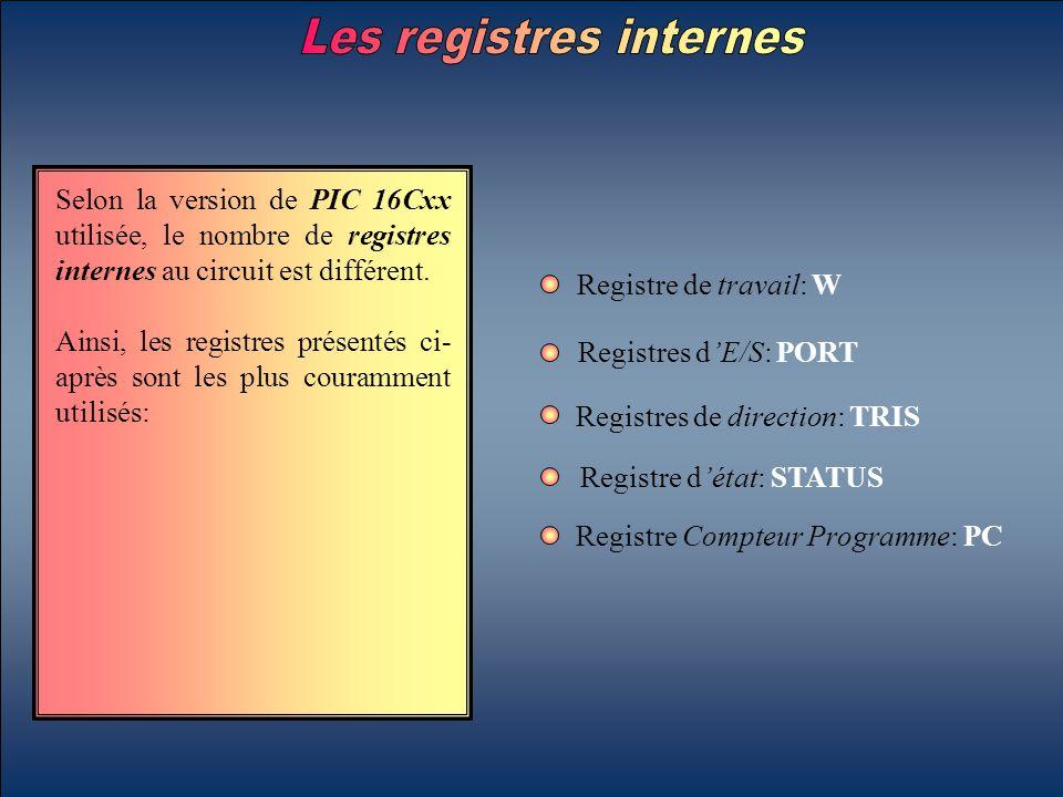 Selon la version de PIC 16Cxx utilisée, le nombre de registres internes au circuit est différent. Ainsi, les registres présentés ci- après sont les pl