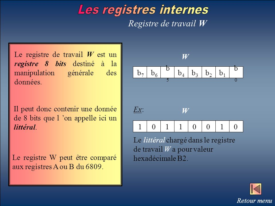 Registre de travail W Le registre de travail W est un registre 8 bits destiné à la manipulation générale des données. W b7b7 b6b6 b5b5 b4b4 b3b3 b2b2