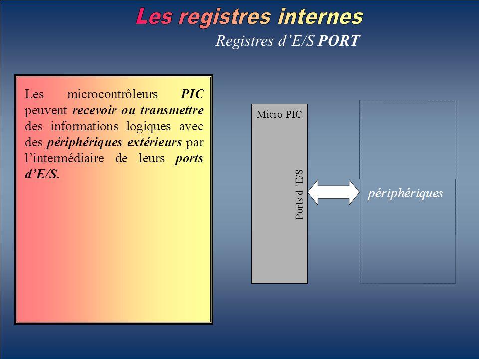 Registres d'E/S PORT Les microcontrôleurs PIC peuvent recevoir ou transmettre des informations logiques avec des périphériques extérieurs par l'interm