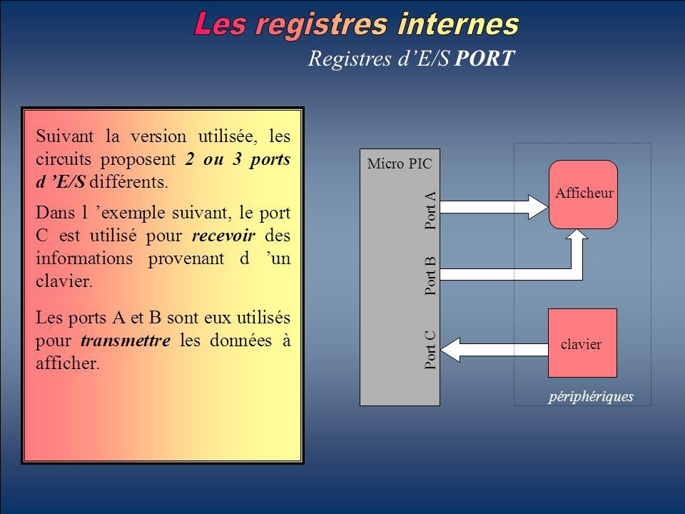 Registres d'E/S PORT Suivant la version utilisée, les circuits proposent 2 ou 3 ports d 'E/S différents. Micro PIC périphériques Afficheur clavier Por