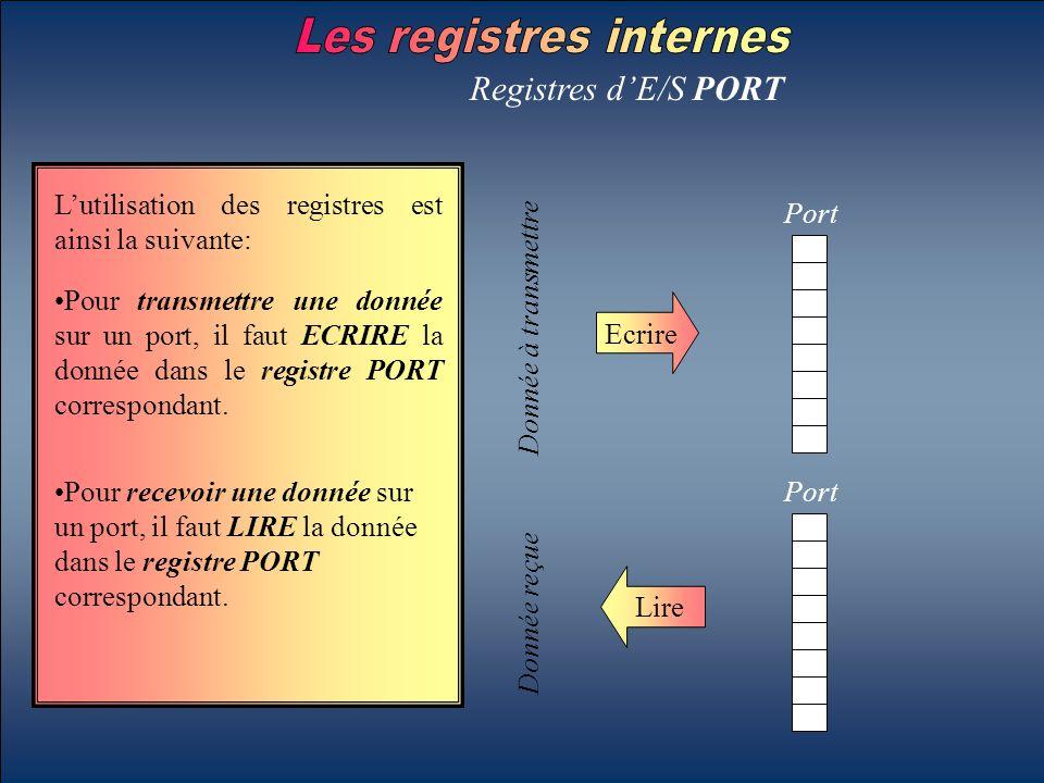 Registres d'E/S PORT L'utilisation des registres est ainsi la suivante: Pour transmettre une donnée sur un port, il faut ECRIRE la donnée dans le regi