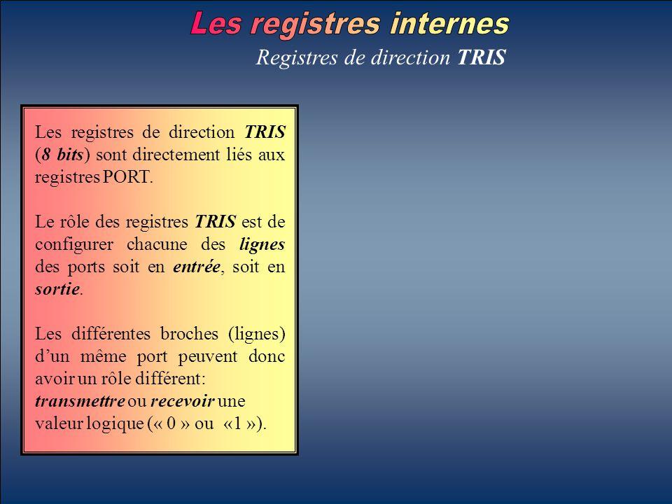 Registres de direction TRIS Les registres de direction TRIS (8 bits) sont directement liés aux registres PORT. Le rôle des registres TRIS est de confi