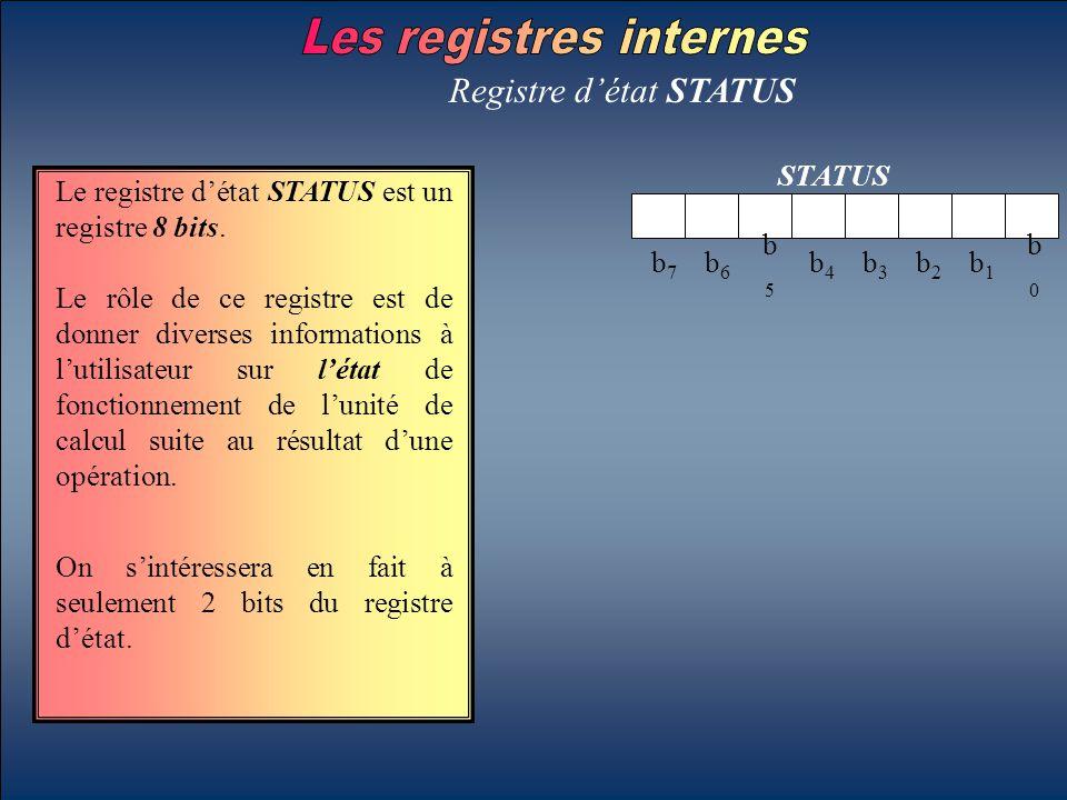 Registre d'état STATUS Le registre d'état STATUS est un registre 8 bits. Le rôle de ce registre est de donner diverses informations à l'utilisateur su
