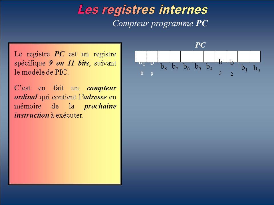 Compteur programme PC Le registre PC est un registre spécifique 9 ou 11 bits, suivant le modèle de PIC. b0b0 b1b1 b2b2 b3b3 b4b4 b5b5 b6b6 b7b7 b8b8 b
