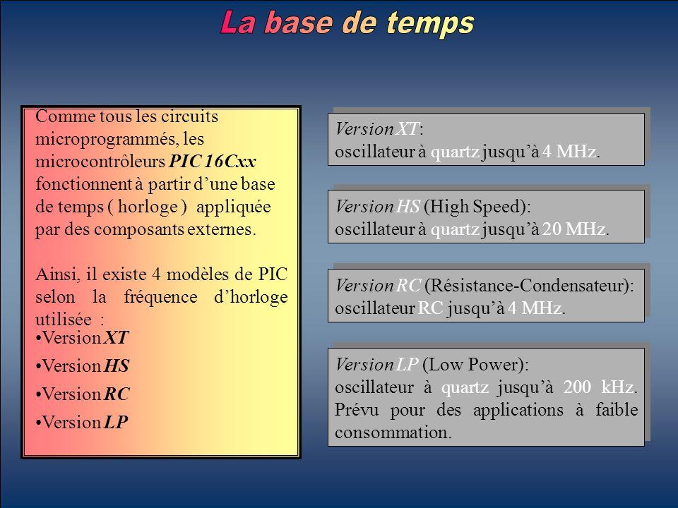 Comme tous les circuits microprogrammés, les microcontrôleurs PIC 16Cxx fonctionnent à partir d'une base de temps ( horloge ) appliquée par des compos