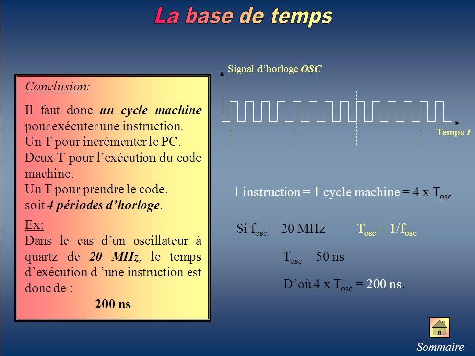 Conclusion: Il faut donc un cycle machine pour exécuter une instruction. Un T pour incrémenter le PC. Deux T pour l'exécution du code machine. Un T po