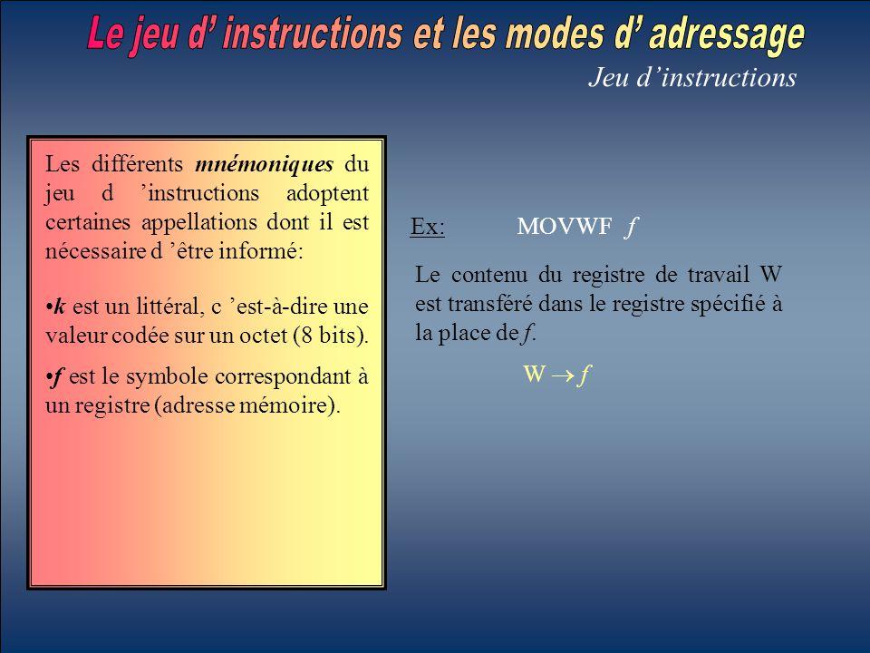 Jeu d'instructions Les différents mnémoniques du jeu d 'instructions adoptent certaines appellations dont il est nécessaire d 'être informé: k est un