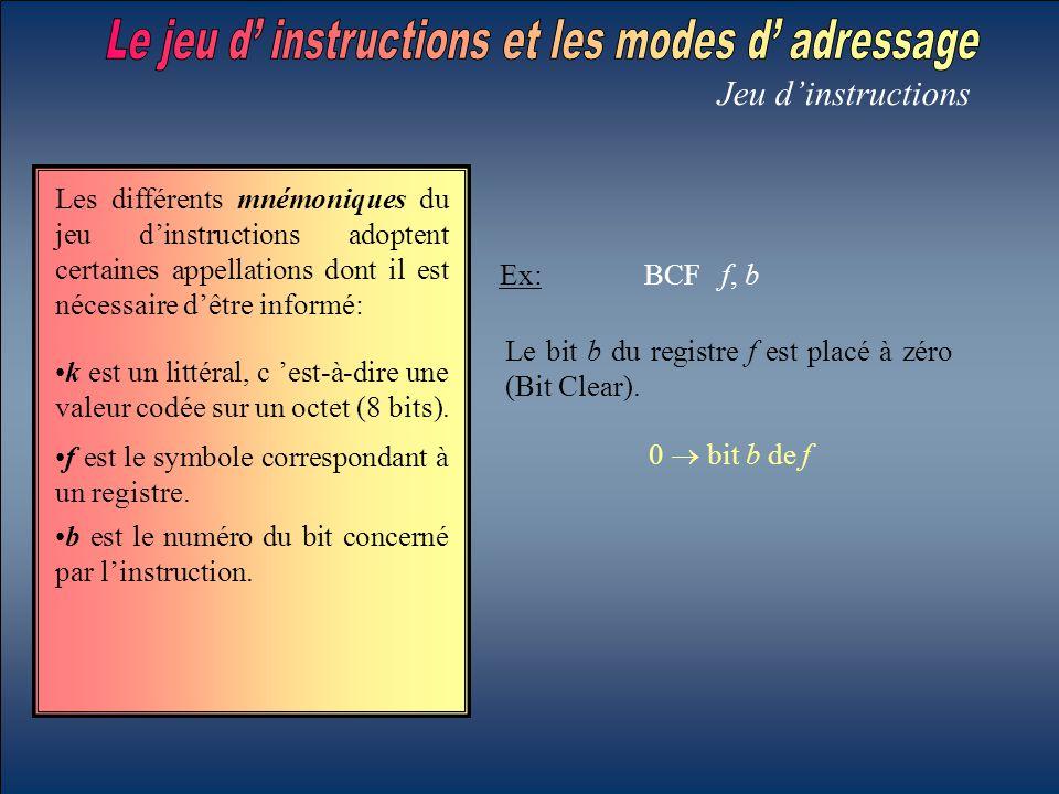 Jeu d'instructions Les différents mnémoniques du jeu d'instructions adoptent certaines appellations dont il est nécessaire d'être informé: k est un li