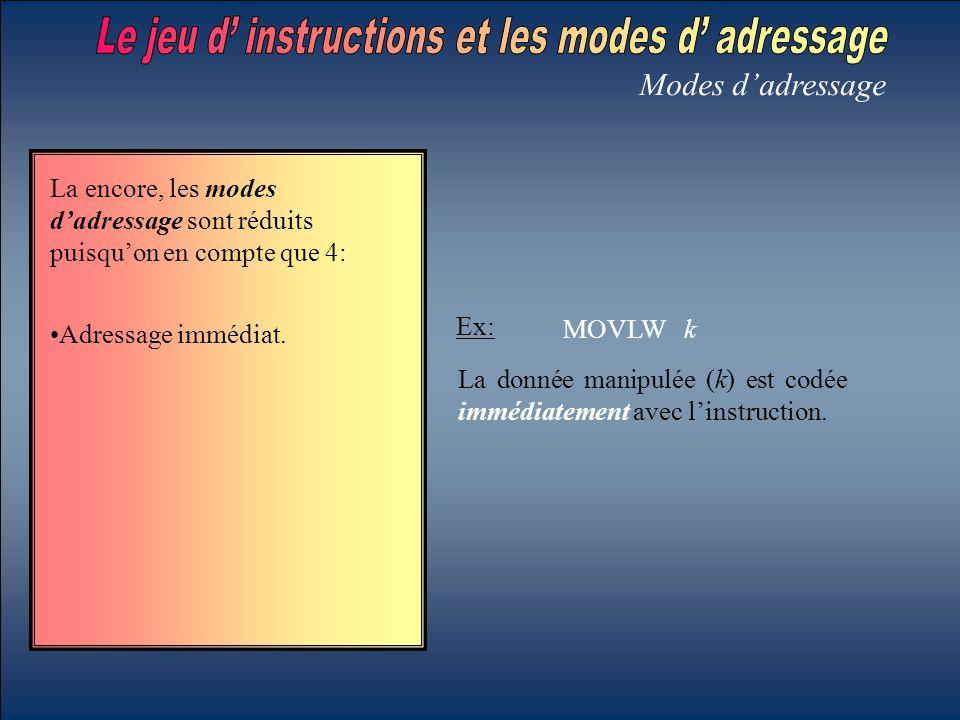 Modes d'adressage La encore, les modes d'adressage sont réduits puisqu'on en compte que 4: Adressage immédiat. La donnée manipulée (k) est codée imméd