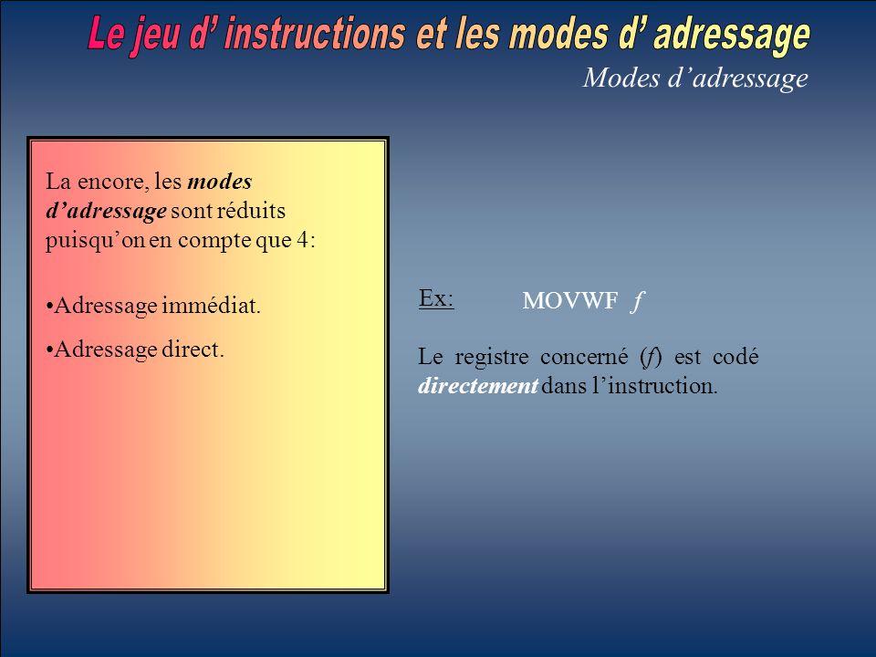 Modes d'adressage La encore, les modes d'adressage sont réduits puisqu'on en compte que 4: Adressage immédiat. Adressage direct. Le registre concerné