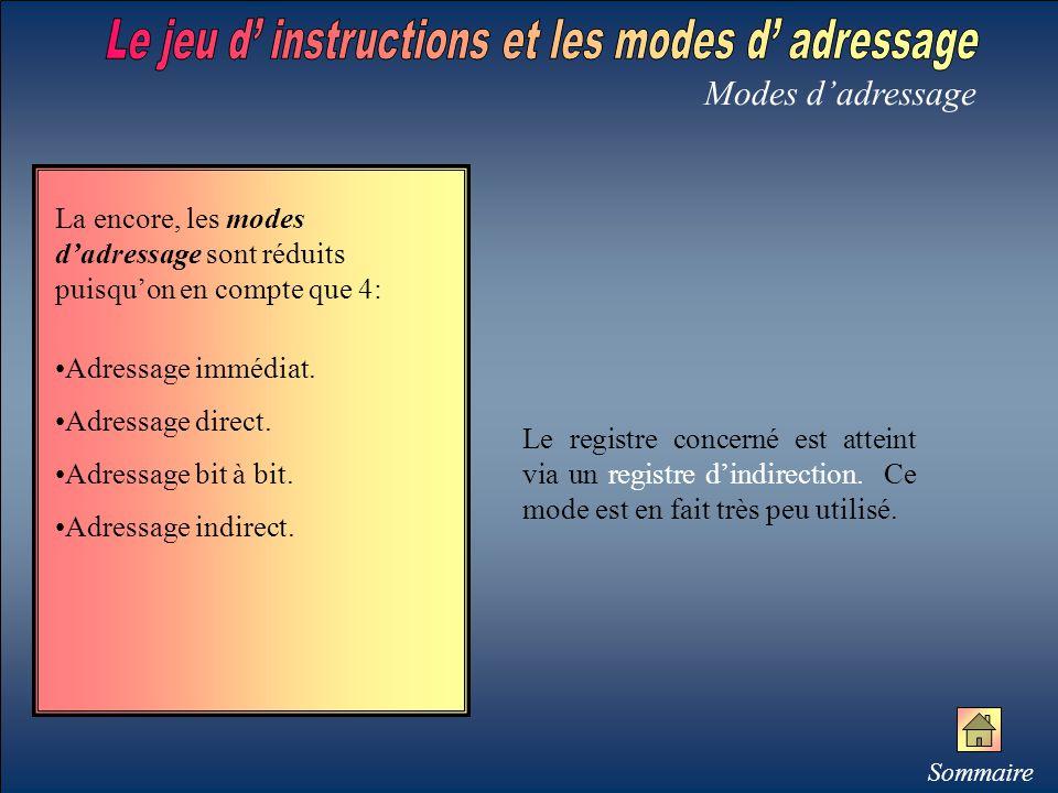 La encore, les modes d'adressage sont réduits puisqu'on en compte que 4: Adressage immédiat. Adressage direct. Adressage bit à bit. Adressage indirect