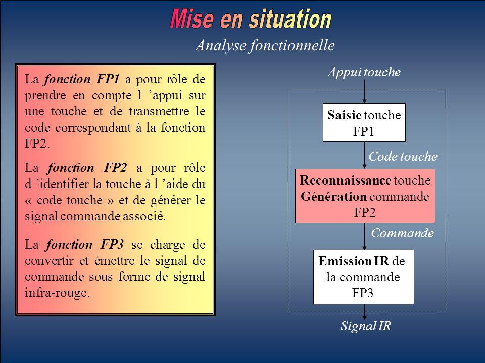 La fonction FP1 a pour rôle de prendre en compte l 'appui sur une touche et de transmettre le code correspondant à la fonction FP2. Analyse fonctionne