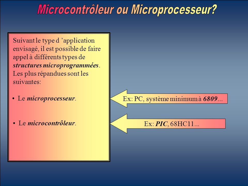 Suivant le type d 'application envisagé, il est possible de faire appel à différents types de structures microprogrammées. Les plus répandues sont les