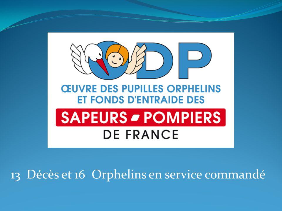 13 Décès et 16 Orphelins en service commandé
