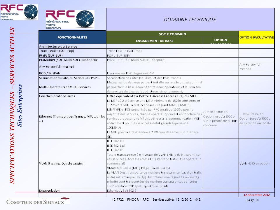 page 10 12-7722 – FNCCR - RFC – Services activés 12 12 2012 –v0.2.