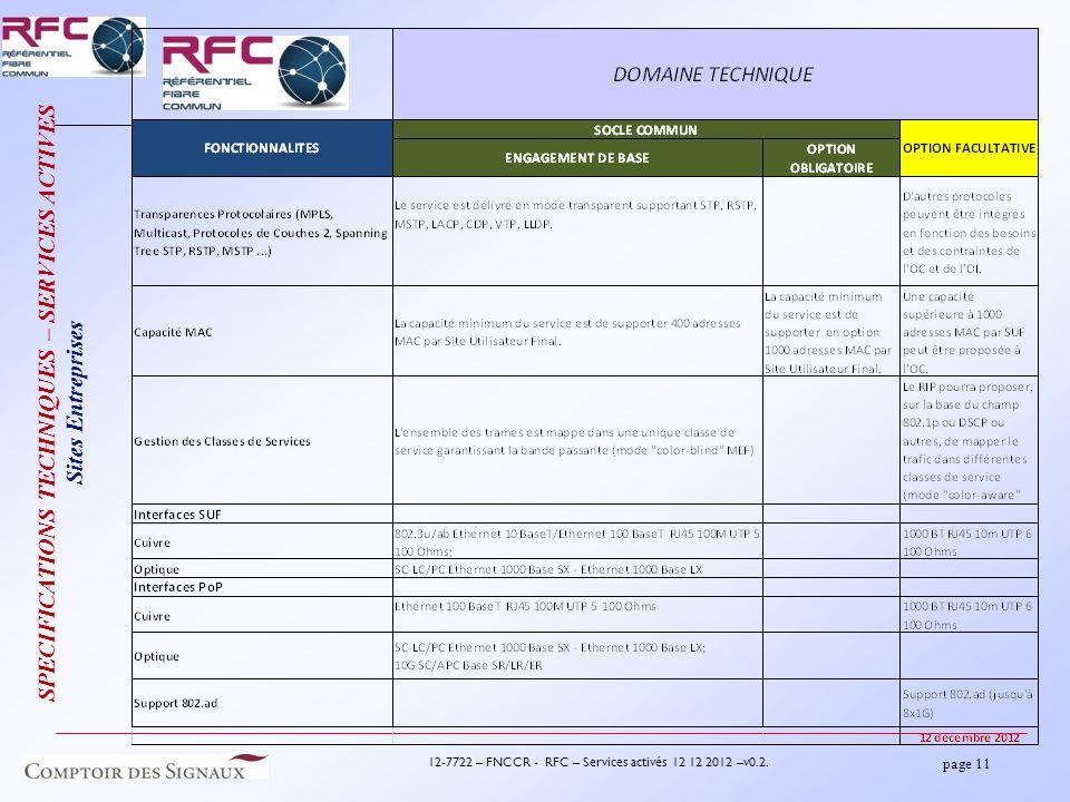 page 11 12-7722 – FNCCR - RFC – Services activés 12 12 2012 –v0.2.