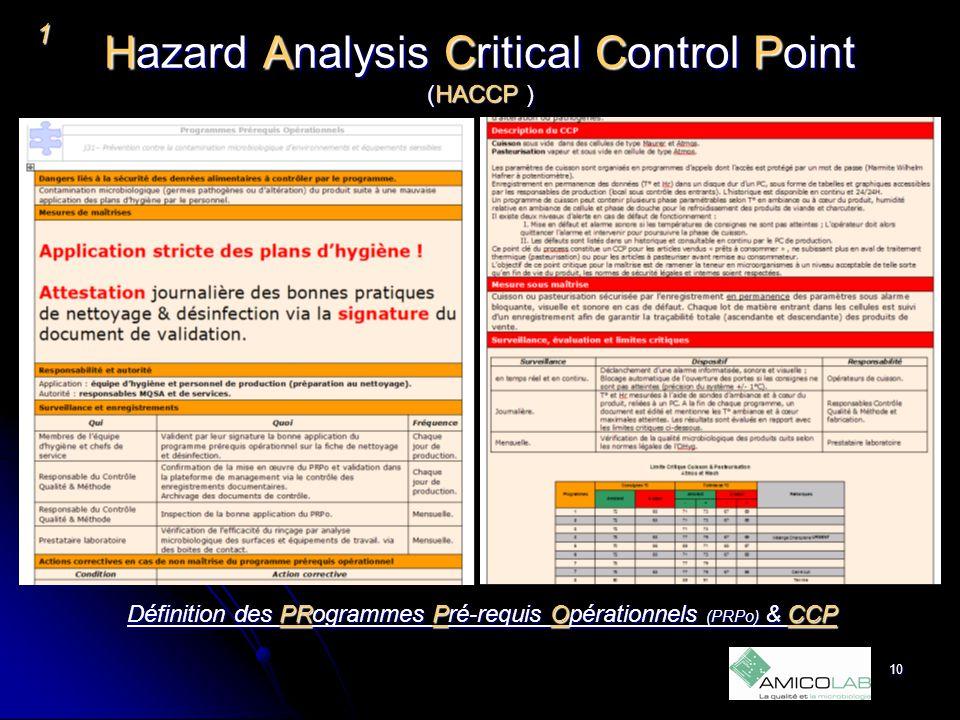Hazard Analysis Critical Control Point (HACCP ) 1 Définition des PRogrammes Pré-requis Opérationnels (PRPo) & CCP 10