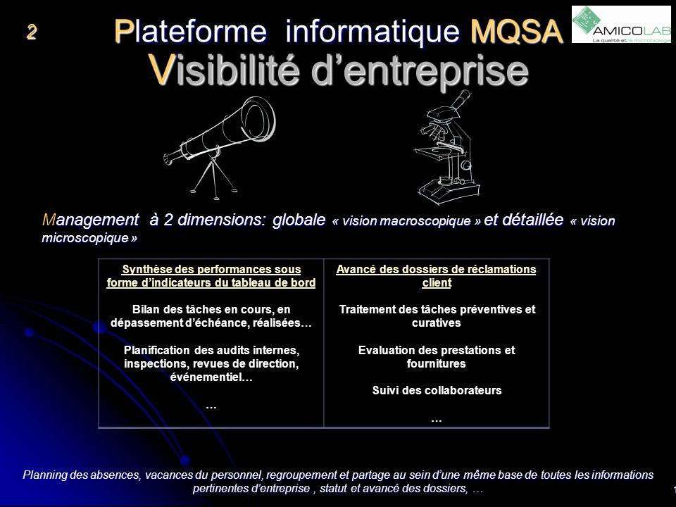 Plateforme informatique MQSA 2 Visibilité d'entreprise Planning des absences, vacances du personnel, regroupement et partage au sein d'une même base d