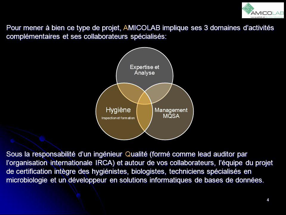 5 La méthodologie appliquée par AMICOLAB est aujourd'hui bien connue des organismes légaux (inspecteurs du SCAV) et des organismes de certification (SGS / Bureau Veritas et PROCERT).