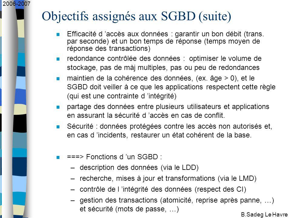 B.Sadeg Le Havre 2006-2007 Efficacité d 'accès aux données : garantir un bon débit (trans.