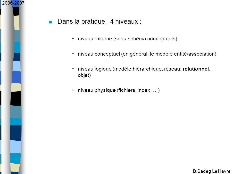 B.Sadeg Le Havre 2006-2007 Dans la pratique, 4 niveaux : niveau externe (sous-schéma conceptuels) niveau conceptuel (en général, le modèle entité/association) niveau logique (modèle hiérarchique, réseau, relationnel, objet) niveau physique (fichiers, index, …)