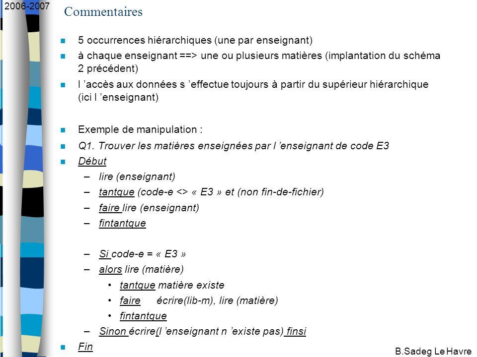 B.Sadeg Le Havre 2006-2007 Commentaires 5 occurrences hiérarchiques (une par enseignant) à chaque enseignant ==> une ou plusieurs matières (implantation du schéma 2 précédent) l 'accès aux données s 'effectue toujours à partir du supérieur hiérarchique (ici l 'enseignant) Exemple de manipulation : Q1.