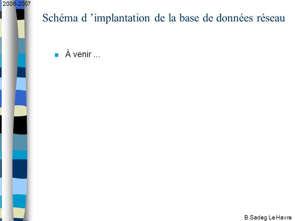 B.Sadeg Le Havre 2006-2007 Schéma d 'implantation de la base de données réseau À venir...