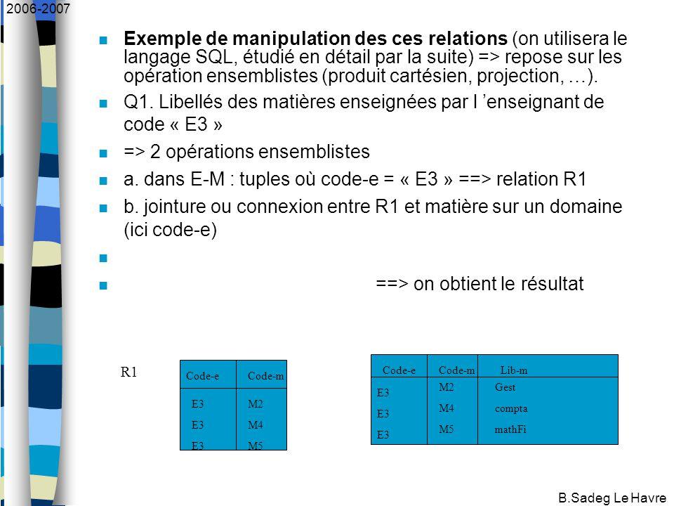 B.Sadeg Le Havre 2006-2007 Exemple de manipulation des ces relations (on utilisera le langage SQL, étudié en détail par la suite) => repose sur les opération ensemblistes (produit cartésien, projection, …).