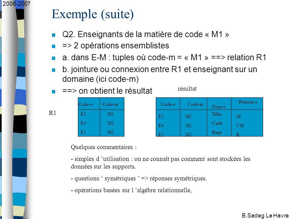 B.Sadeg Le Havre 2006-2007 Exemple (suite) Q2.