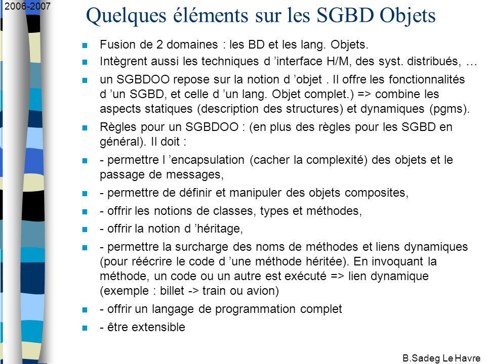 B.Sadeg Le Havre 2006-2007 Quelques éléments sur les SGBD Objets Fusion de 2 domaines : les BD et les lang.