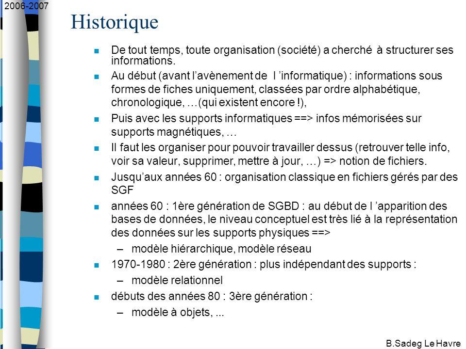 B.Sadeg Le Havre 2006-2007 Historique De tout temps, toute organisation (société) a cherché à structurer ses informations.
