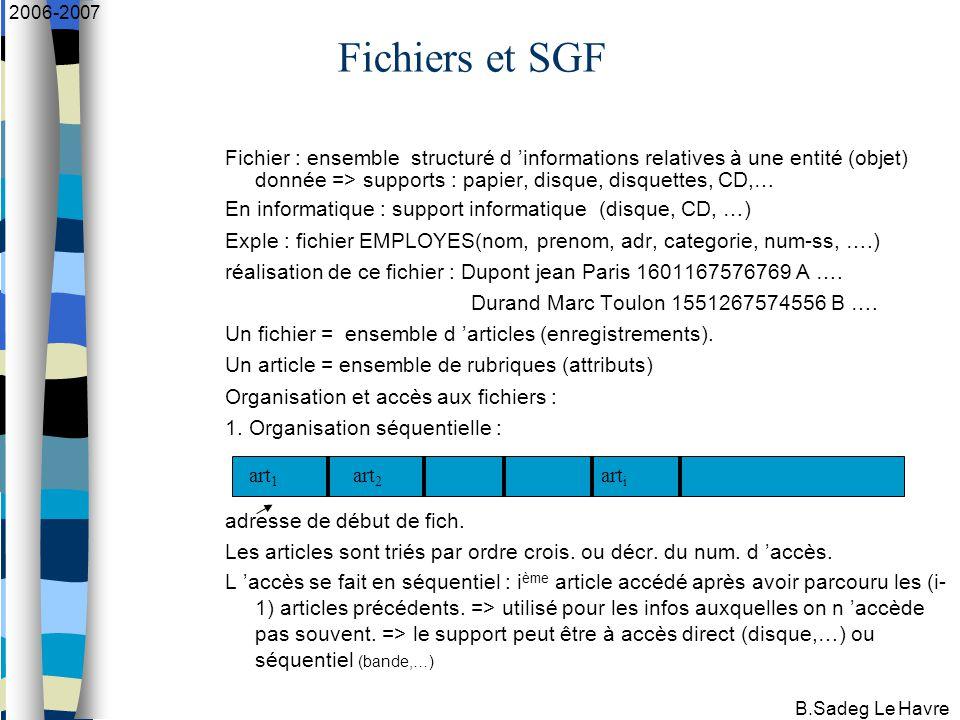 B.Sadeg Le Havre 2006-2007 Fichiers et SGF Fichier : ensemble structuré d 'informations relatives à une entité (objet) donnée => supports : papier, disque, disquettes, CD,… En informatique : support informatique (disque, CD, …) Exple : fichier EMPLOYES(nom, prenom, adr, categorie, num-ss, ….) réalisation de ce fichier : Dupont jean Paris 1601167576769 A ….