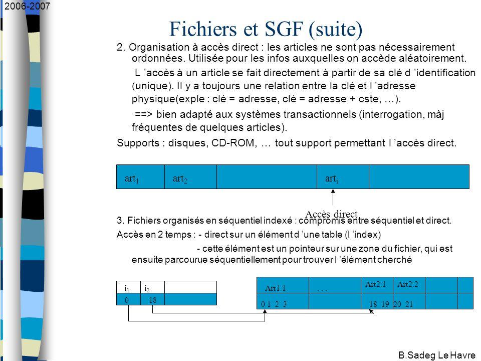 B.Sadeg Le Havre 2006-2007 Fichiers et SGF (suite) 2.