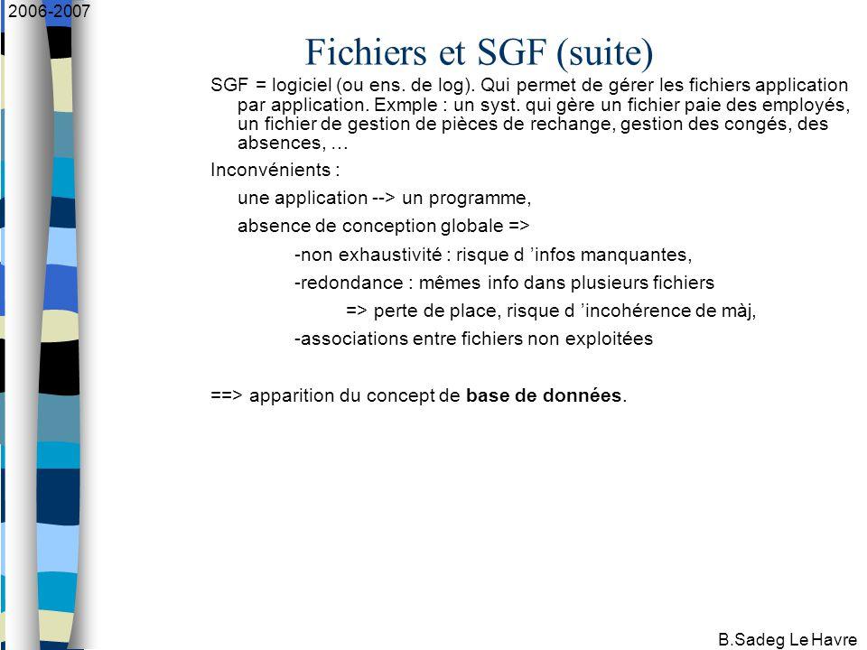 B.Sadeg Le Havre 2006-2007 Fichiers et SGF (suite) SGF = logiciel (ou ens.