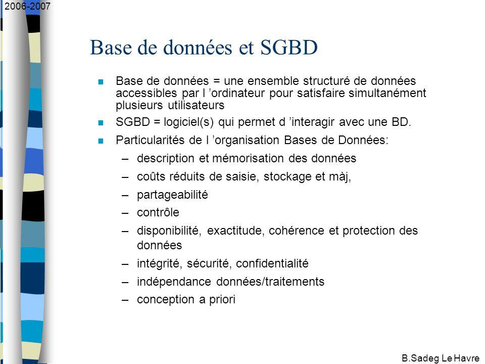 B.Sadeg Le Havre 2006-2007 Base de données et SGBD Base de données = une ensemble structuré de données accessibles par l 'ordinateur pour satisfaire simultanément plusieurs utilisateurs SGBD = logiciel(s) qui permet d 'interagir avec une BD.