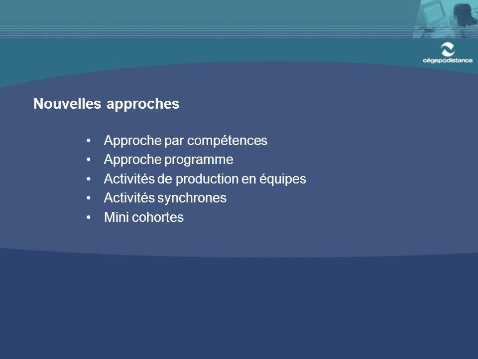 Nouvelles approches Approche par compétences Approche programme Activités de production en équipes Activités synchrones Mini cohortes