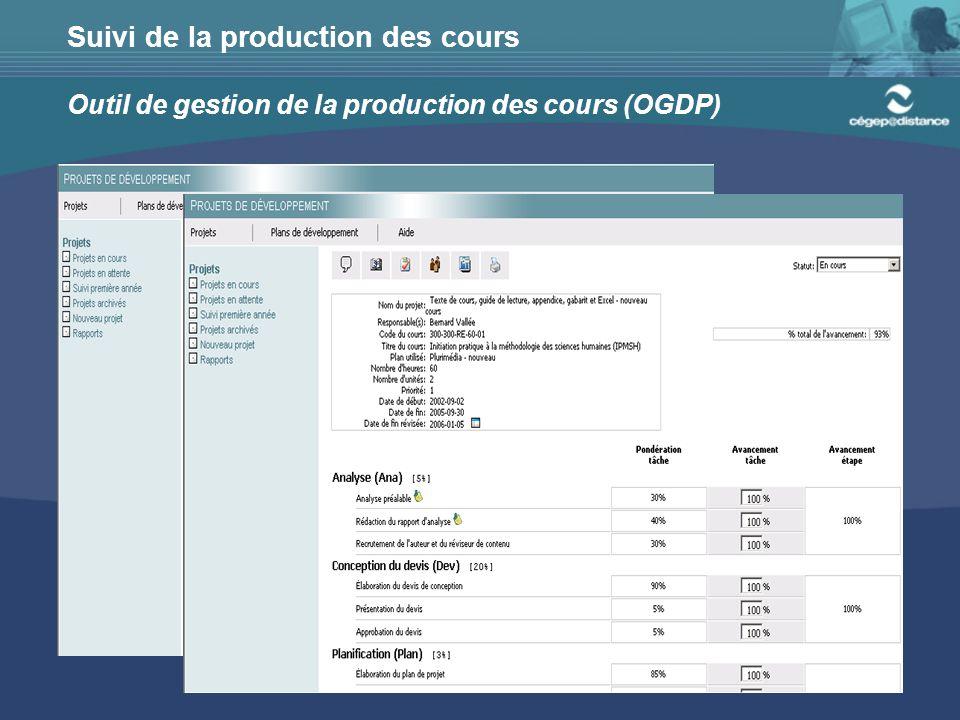 Suivi de la production des cours Outil de gestion de la production des cours (OGDP)