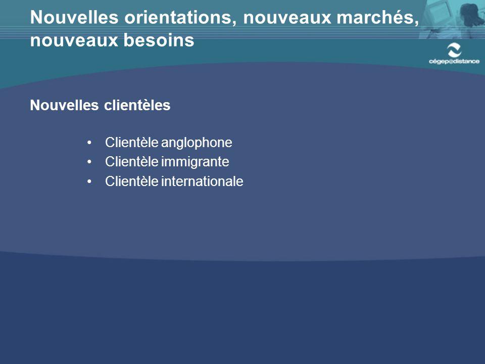 Nouvelles orientations, nouveaux marchés, nouveaux besoins Nouvelles clientèles Clientèle anglophone Clientèle immigrante Clientèle internationale