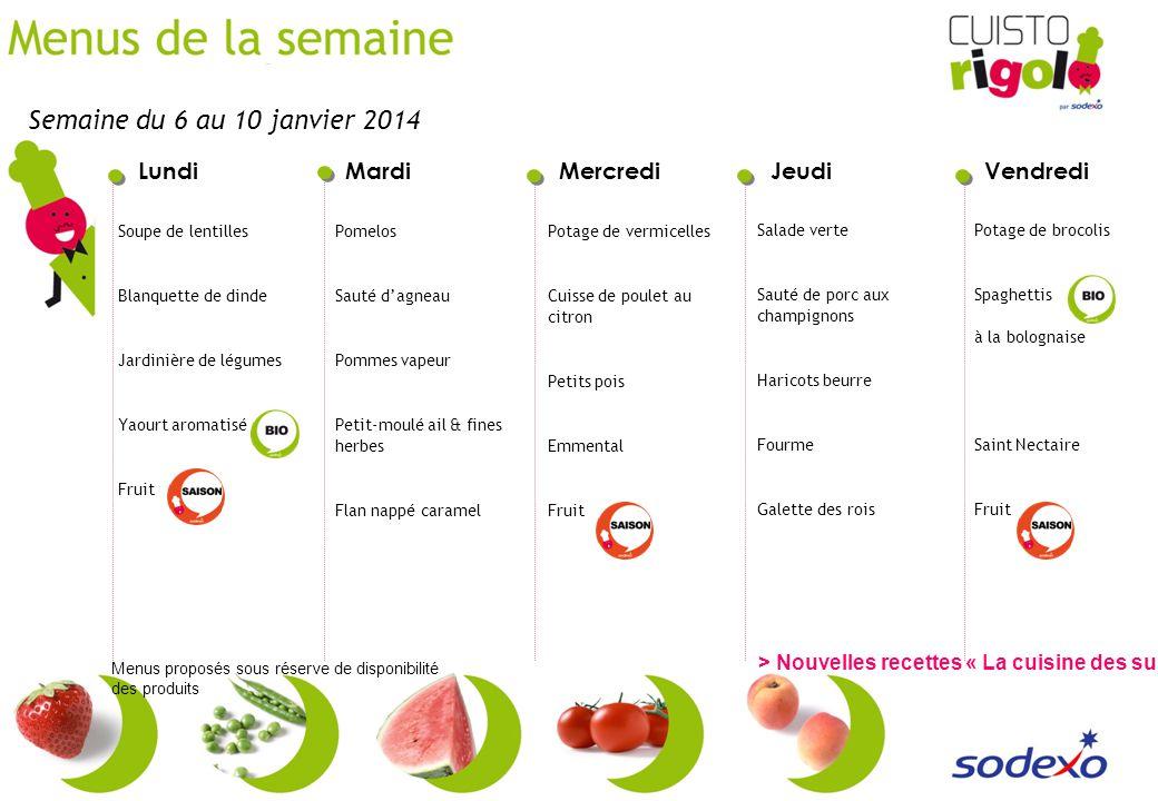 LundiMardiMercrediJeudiVendredi Menus proposés sous réserve de disponibilité des produits Pomelos Sauté d'agneau Pommes vapeur Petit-moulé ail & fines