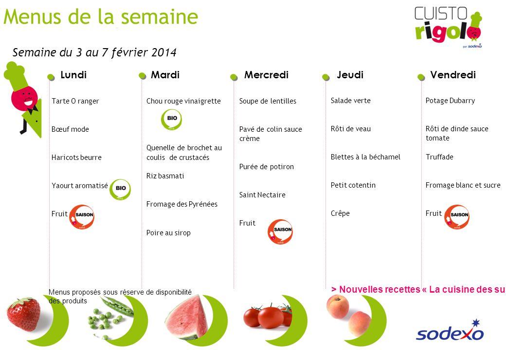LundiMardiMercrediJeudiVendredi Menus proposés sous réserve de disponibilité des produits Chou rouge vinaigrette Quenelle de brochet au coulis de crus