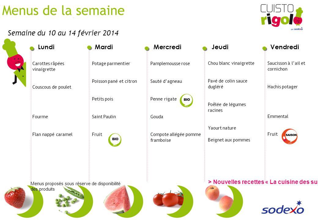 LundiMardiMercrediJeudiVendredi Menus proposés sous réserve de disponibilité des produits Potage parmentier Poisson pané et citron Petits pois Saint P