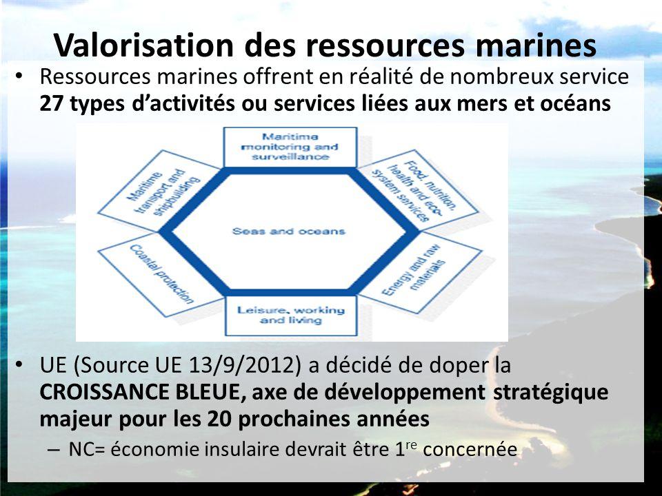 Valorisation des ressources marines Ressources marines offrent en réalité de nombreux service 27 types d'activités ou services liées aux mers et océan