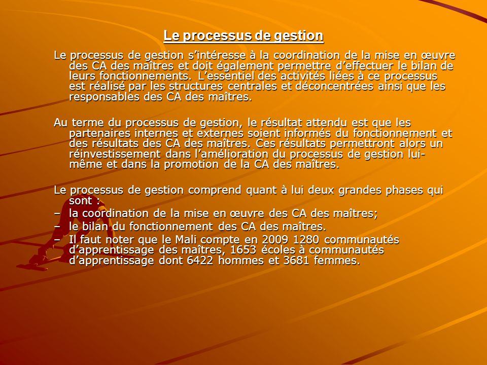 Le processus de gestion Le processus de gestion s'intéresse à la coordination de la mise en œuvre des CA des maîtres et doit également permettre d'effectuer le bilan de leurs fonctionnements.