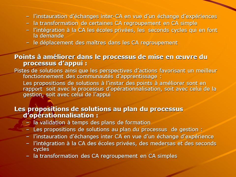 –l'instauration d'échanges inter-CA en vue d'un échange d'expériences –la transformation de certaines CA regroupement en CA simple –l'intégration à la CA les écoles privées, les seconds cycles qui en font la demande –le déplacement des maîtres dans les CA regroupement Points à améliorer dans le processus de mise en œuvre du processus d'appui : Pistes de solutions ainsi que les perspectives d'actions favorisant un meilleur fonctionnement des communautés d'apprentissage : Les propositions de solutions à l'instar des points à améliorer sont en rapport soit avec le processus d'opérationnalisation, soit avec celui de la gestion, soit avec celui de l'appui Les propositions de solutions au plan du processus d'opérationnalisation : –la validation à temps des plans de formation –Les propositions de solutions au plan du processus de gestion : –l'instauration d'échanges inter CA en vue d'un échange d'expérience –l'intégration à la CA des écoles privées, des medersas et des seconds cycles –la transformation des CA regroupement en CA simples