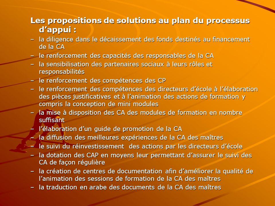 Les propositions de solutions au plan du processus d'appui : –la diligence dans le décaissement des fonds destinés au financement de la CA –le renforc