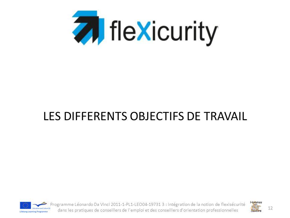 LES DIFFERENTS OBJECTIFS DE TRAVAIL Programme Léonardo Da Vinci 2011-1-PL1-LEO04-19731 3 : intégration de la notion de flexisécurité dans les pratique
