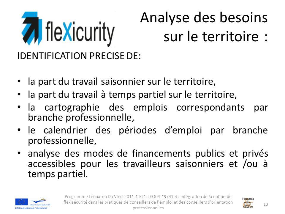 Analyse des besoins sur le territoire : IDENTIFICATION PRECISE DE: la part du travail saisonnier sur le territoire, la part du travail à temps partiel