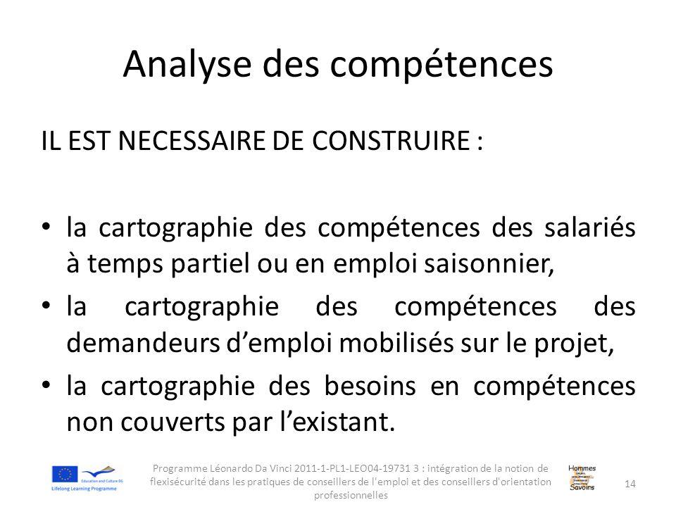 Analyse des compétences IL EST NECESSAIRE DE CONSTRUIRE : la cartographie des compétences des salariés à temps partiel ou en emploi saisonnier, la car